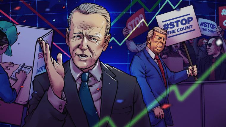 EUA: Eleições 2020 e o Mercado 2